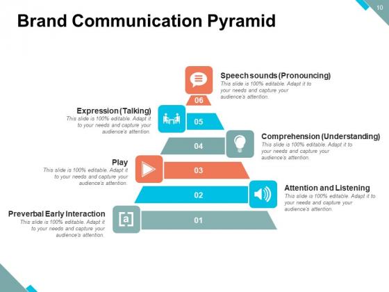 Marketing_Communication_Pyramid_Information_Awareness_Ppt_PowerPoint_Presentation_Complete_Deck_Slide_10