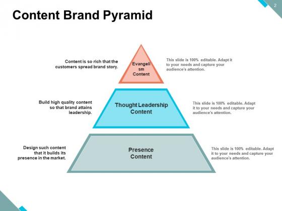 Marketing_Communication_Pyramid_Information_Awareness_Ppt_PowerPoint_Presentation_Complete_Deck_Slide_2
