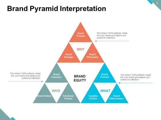 Marketing_Communication_Pyramid_Information_Awareness_Ppt_PowerPoint_Presentation_Complete_Deck_Slide_5