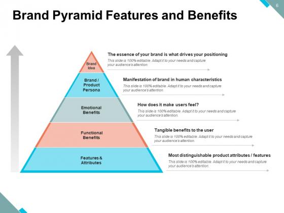 Marketing_Communication_Pyramid_Information_Awareness_Ppt_PowerPoint_Presentation_Complete_Deck_Slide_6