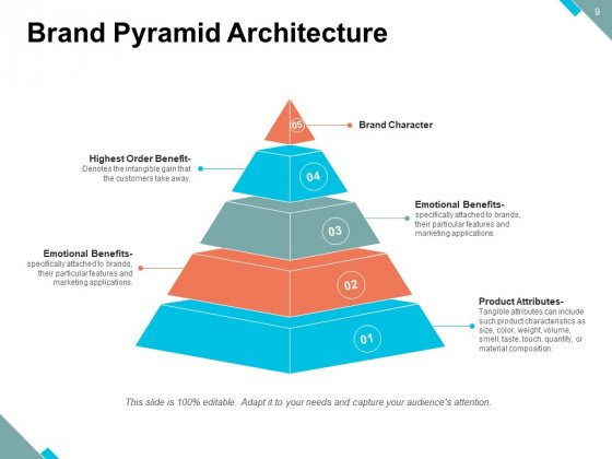 Marketing_Communication_Pyramid_Information_Awareness_Ppt_PowerPoint_Presentation_Complete_Deck_Slide_9