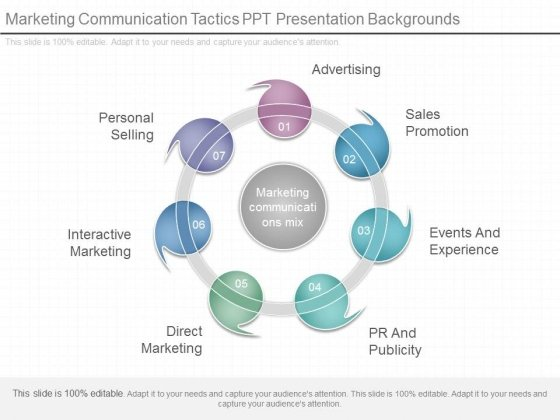 Marketing Communication Tactics Ppt Presentation Backgrounds