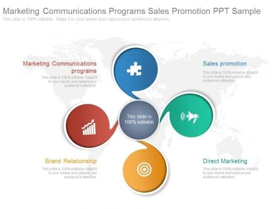 Marketing Communications Programs Sales Promotion Ppt Sample