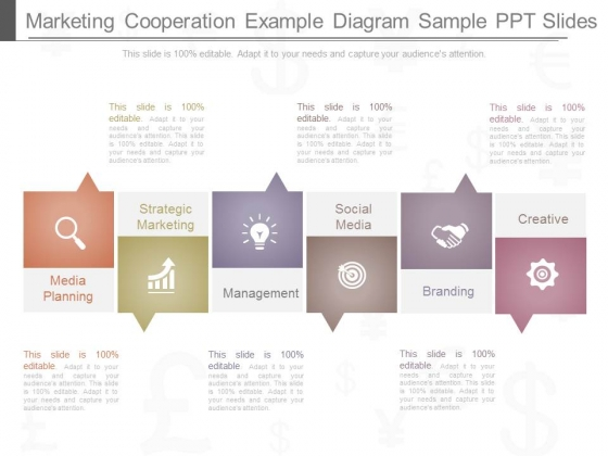 Marketing Cooperation Example Diagram Sample Ppt Slides
