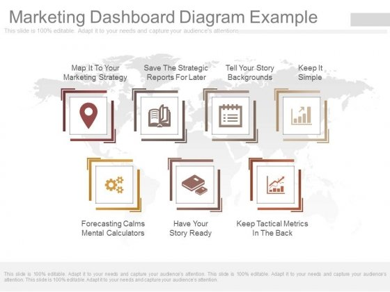 Marketing Dashboard Diagram Example