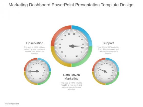 Marketing Dashboard Ppt PowerPoint Presentation Slides
