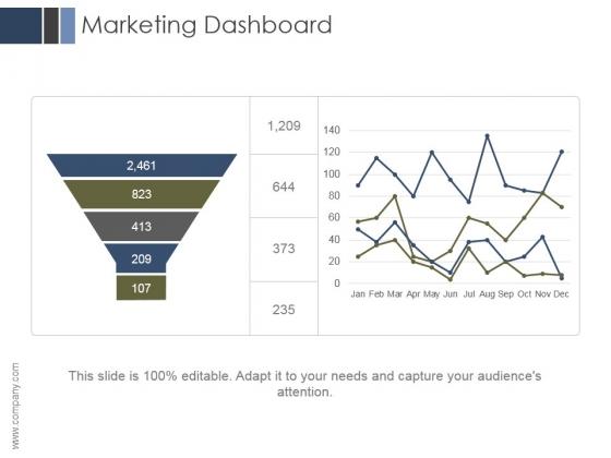 Marketing Dashboard Ppt PowerPoint Presentation Templates