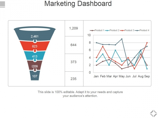 Marketing Dashboard Ppt PowerPoint Presentation Visual Aids Example 2015