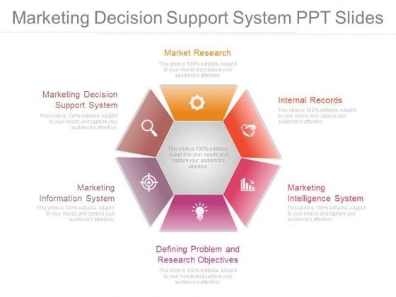 Marketing Decision Support System Ppt Slides