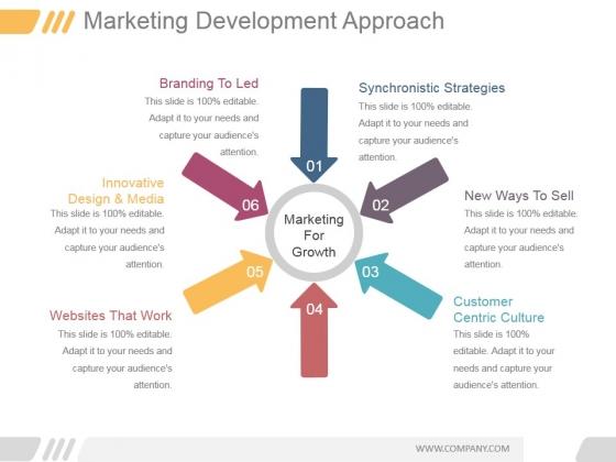 Marketing Development Approach Ppt PowerPoint Presentation Background Image