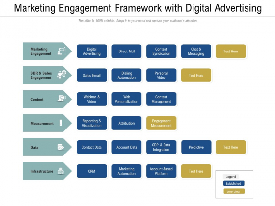 Marketing Engagement Framework With Digital Advertising Ppt PowerPoint Presentation File Clipart Images PDF