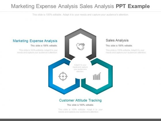 marketing expense analysis sales analysis ppt example powerpoint