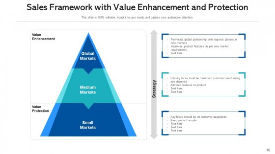 Marketing_Flowchart_Digital_Sales_Ppt_PowerPoint_Presentation_Complete_Deck_With_Slides_Slide_10