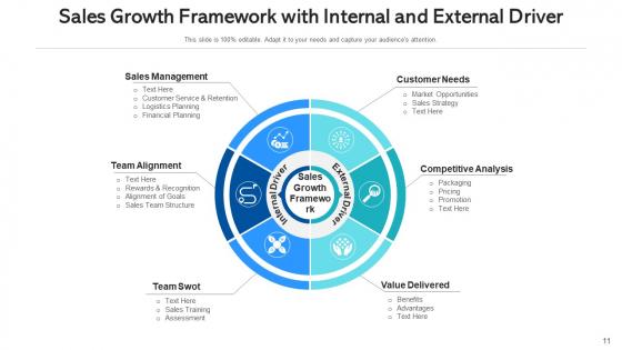 Marketing_Flowchart_Digital_Sales_Ppt_PowerPoint_Presentation_Complete_Deck_With_Slides_Slide_11
