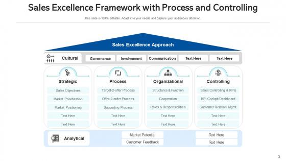 Marketing_Flowchart_Digital_Sales_Ppt_PowerPoint_Presentation_Complete_Deck_With_Slides_Slide_3