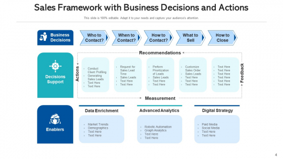 Marketing_Flowchart_Digital_Sales_Ppt_PowerPoint_Presentation_Complete_Deck_With_Slides_Slide_4