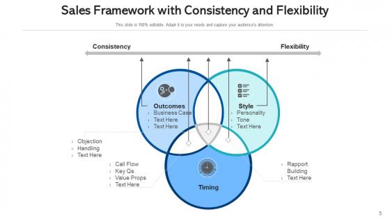 Marketing_Flowchart_Digital_Sales_Ppt_PowerPoint_Presentation_Complete_Deck_With_Slides_Slide_5