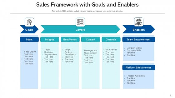 Marketing_Flowchart_Digital_Sales_Ppt_PowerPoint_Presentation_Complete_Deck_With_Slides_Slide_6