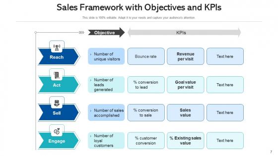 Marketing_Flowchart_Digital_Sales_Ppt_PowerPoint_Presentation_Complete_Deck_With_Slides_Slide_7