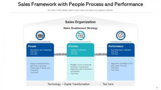 Marketing_Flowchart_Digital_Sales_Ppt_PowerPoint_Presentation_Complete_Deck_With_Slides_Slide_8
