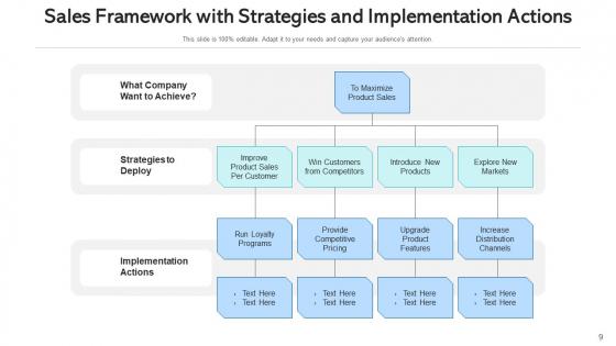 Marketing_Flowchart_Digital_Sales_Ppt_PowerPoint_Presentation_Complete_Deck_With_Slides_Slide_9