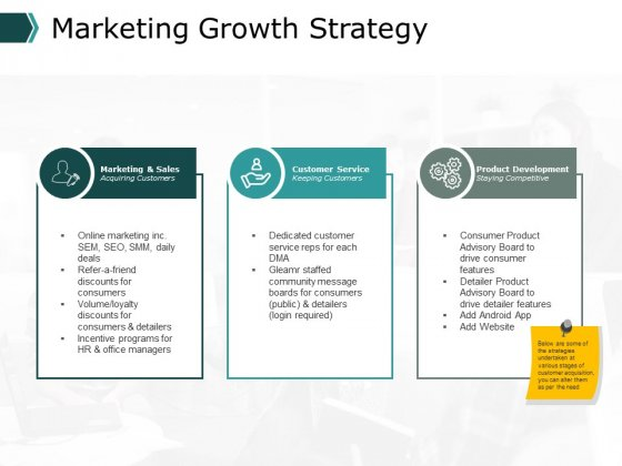 Marketing Growth Strategy Ppt PowerPoint Presentation File Format