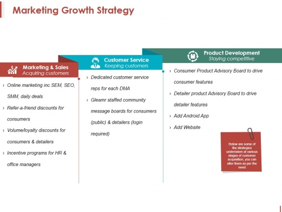 Marketing Growth Strategy Ppt PowerPoint Presentation File Ideas