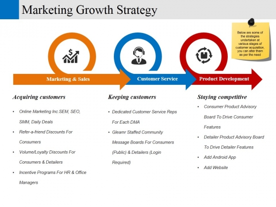 Marketing Growth Strategy Ppt PowerPoint Presentation Styles Display