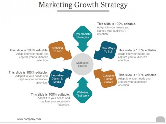 Marketing Growth Strategy Ppt PowerPoint Presentation Template