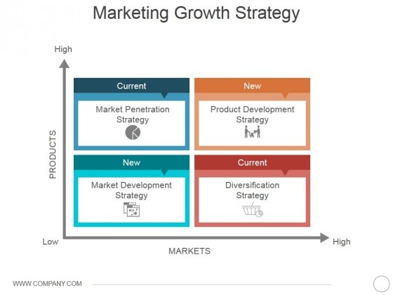 Marketing Growth Strategy Template 1 Ppt Point Presentation Ideas Diagrams Slide