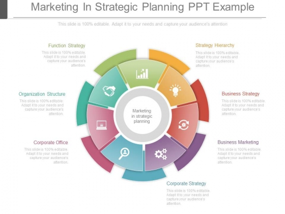 Marketing In Strategic Planning Ppt Example