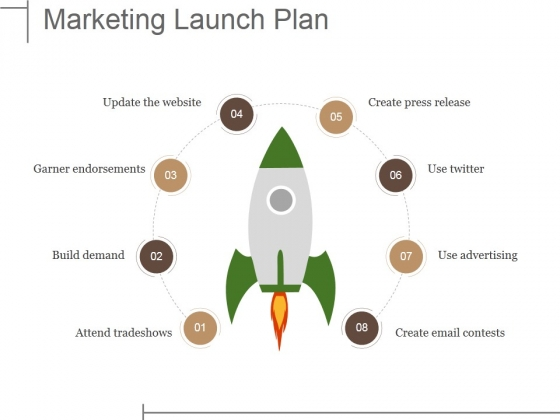 Marketing Launch Plan Ppt PowerPoint Presentation Gallery Graphics Download