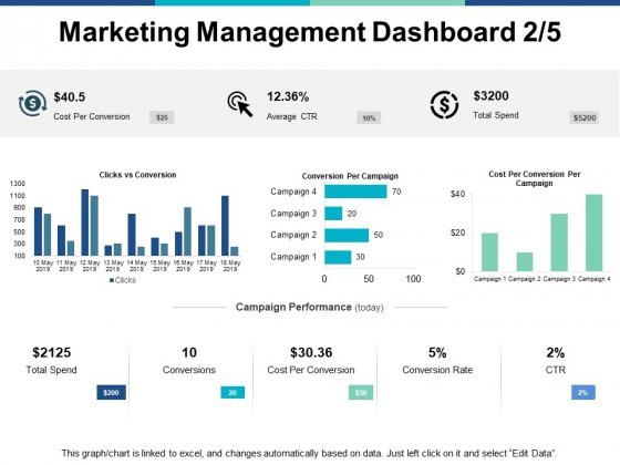 Marketing Management Dashboard Marketing Ppt PowerPoint Presentation Slides Graphics