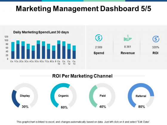Marketing Management Dashboard Ppt PowerPoint Presentation Portfolio Layout Ideas