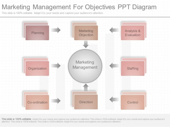 Marketing Management For Objectives Ppt Diagram