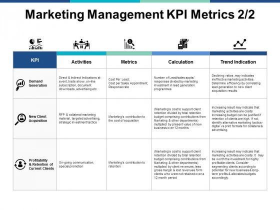 Marketing Management Kpi Metrics Planning Ppt PowerPoint Presentation Slides File Formats