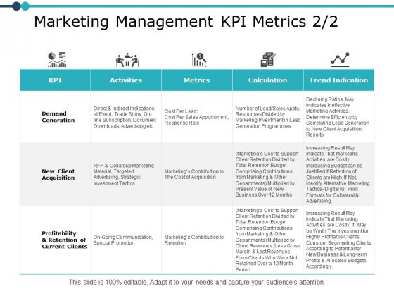 Marketing Management Kpi Metrics Strategy Ppt PowerPoint Presentation Ideas Design Templates