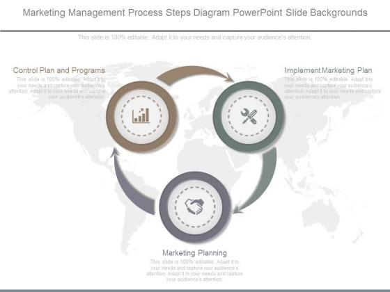 Marketing Management Process Steps Diagram Powerpoint Slide
