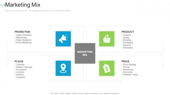 Marketing Mix Internet Marketing Strategies To Grow Your Business Slides PDF