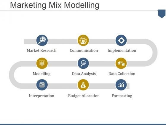 Marketing Mix Modelling Ppt PowerPoint Presentation Portfolio Graphics Template