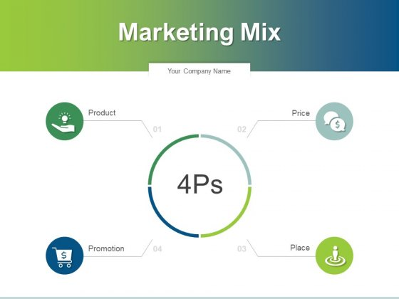 Marketing Mix Strategy Business Ppt PowerPoint Presentation Complete Deck