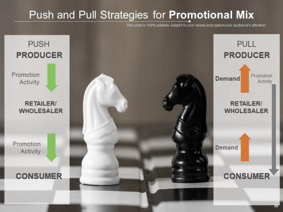 Marketing_Mixture_Advertising_Sales_Awareness_Ppt_PowerPoint_Presentation_Complete_Deck_Slide_10