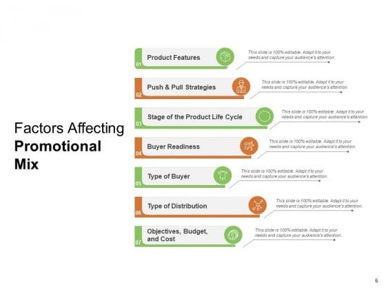 Marketing_Mixture_Advertising_Sales_Awareness_Ppt_PowerPoint_Presentation_Complete_Deck_Slide_6