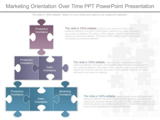 Marketing Orientation Over Time Ppt Powerpoint Presentation