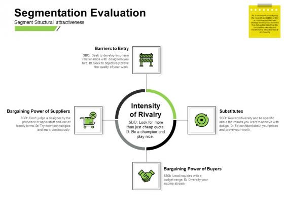 Marketing Performance Measurement Segmentation Evaluation Design Ppt Model Display PDF
