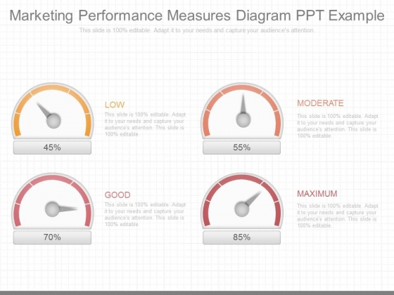 Marketing Performance Measures Diagram Ppt Example