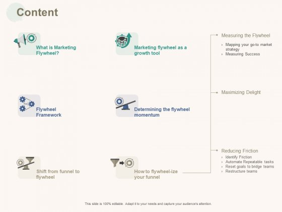 Marketing Pipeline Vs Cog Content Ppt Model Deck PDF