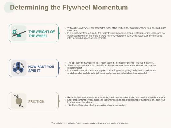 Marketing Pipeline Vs Cog Determining The Flywheel Momentum Ppt Ideas Infographic Template PDF