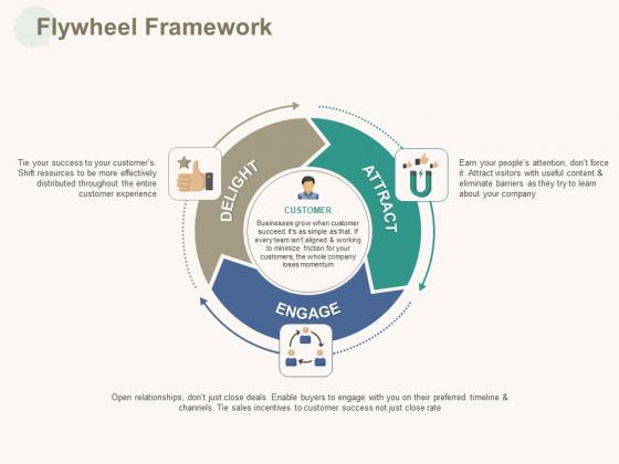 Marketing Pipeline Vs Cog Flywheel Framework Ppt Gallery Infographics PDF