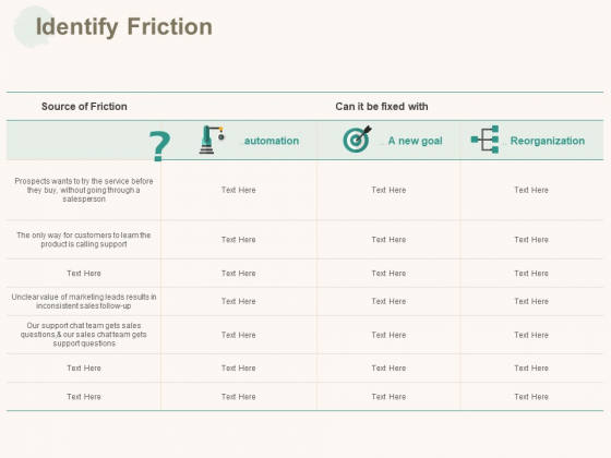 Marketing Pipeline Vs Cog Identify Friction Ppt Icon Files PDF